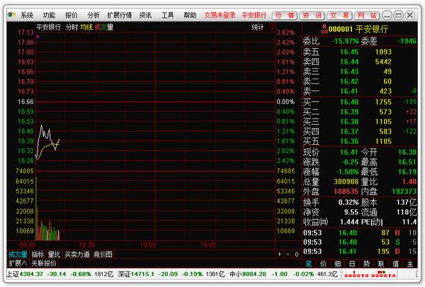 英大证券网上交易融资融券版界面图2