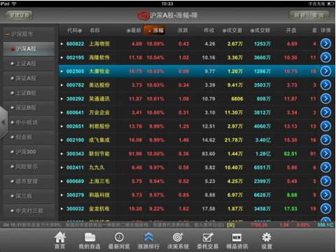 爱建证券 V2.0.6   iPhone/iPad版