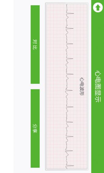 心卫士 v4.1.1 安卓版界面图1