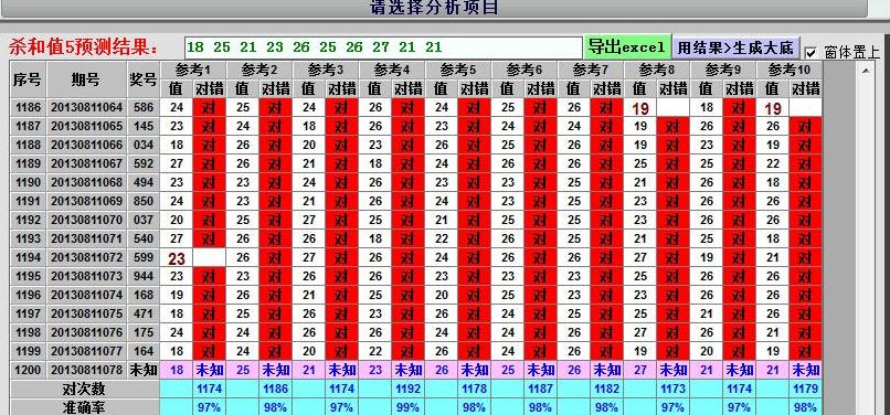 第七感时时彩软件界面图1