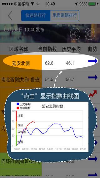 智行者app V2.2.7 iPhone版界面图3