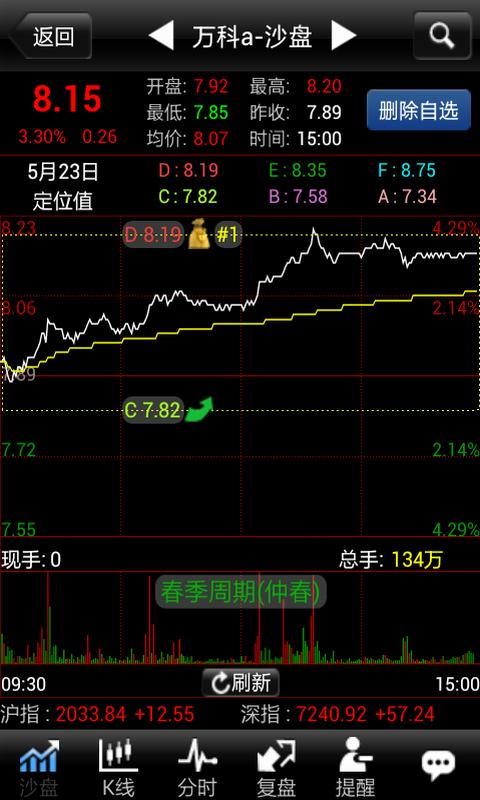 股票短线王 v1.2.5 安卓版界面图1