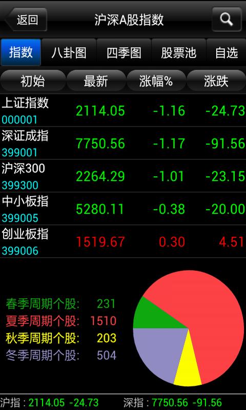 股票短线王 v1.2.5 安卓版界面图2