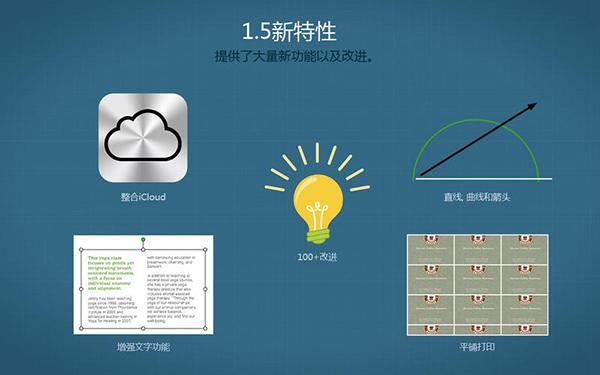 Publisher Plus  V1.6.8  Mac版界面图4