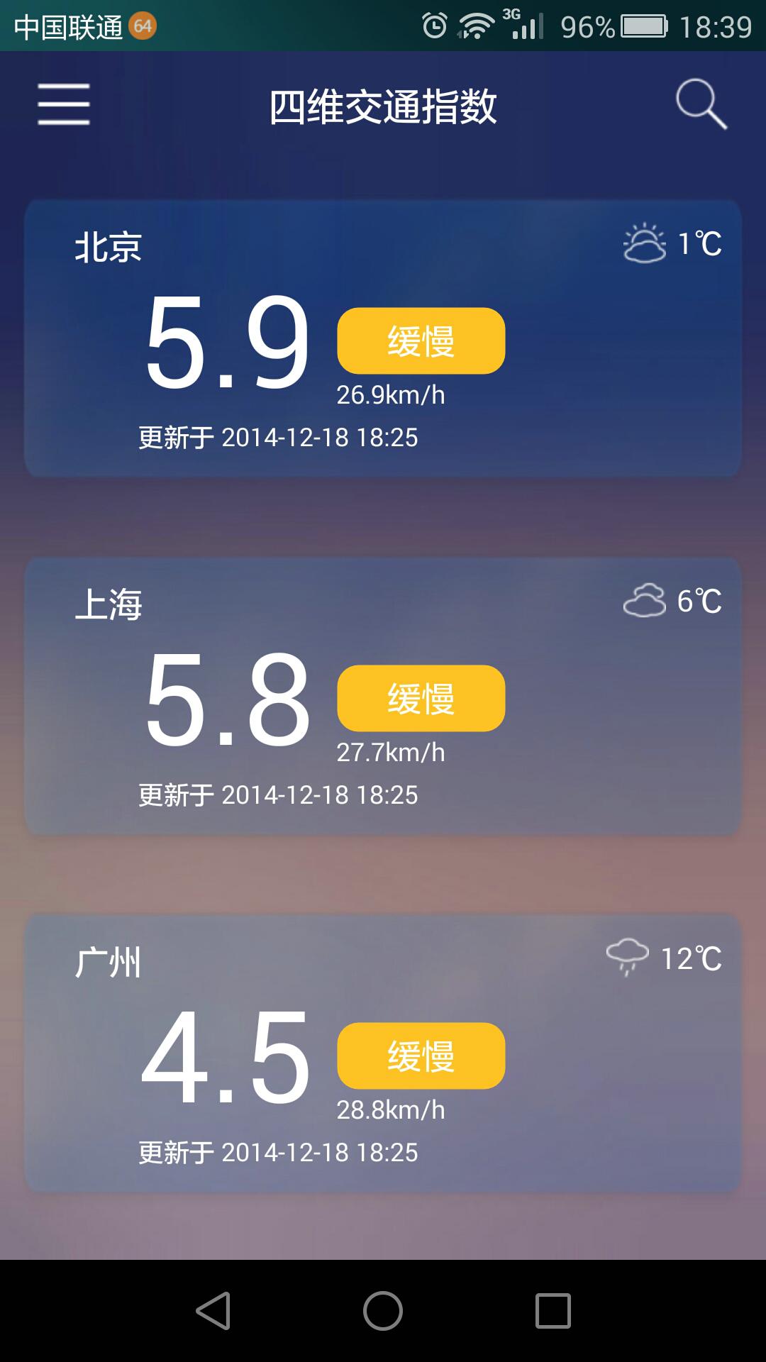 四维交通指数 v1.4 安卓版界面图1