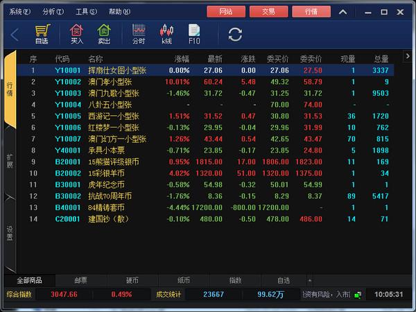 广顺钱币邮票交易中心客户端界面图2