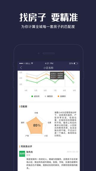 诸葛找房app V2.3.2 iPhone版界面图2