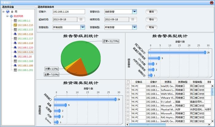网管监控软件界面图1