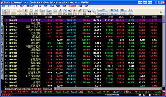 华泰证券专业版界面图2
