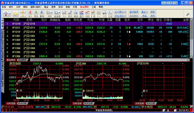 华泰证券专业版界面图3