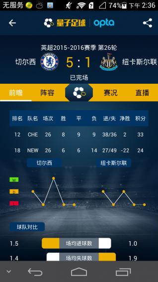 量子足球 v2.2.3 安卓版界面图1