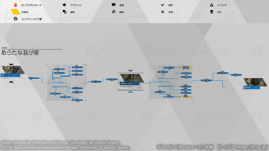 底特律变人PC版第17张预览图